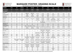 Marquee-Poster-Grading-Scale